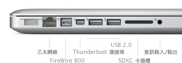 Side Panel of Macbook Pro Early2011 (13')