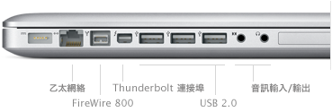 Side Panel of Macbook Pro Early2011 (17')
